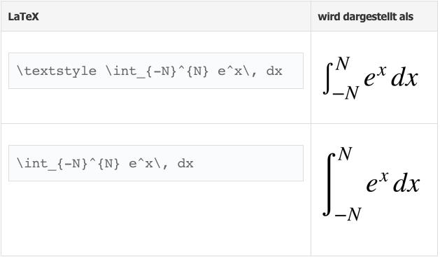 Komplexe Latex Formel