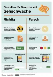 Designer-Regeln als PDF