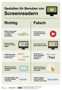 Entwickler-Regeln als PDF